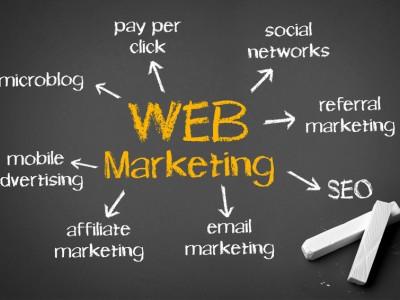 Webmarketing : 2 tendances pour 2016